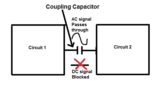 Coupling Capacitor