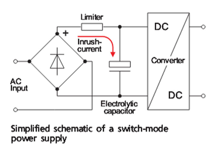 what is inrush current