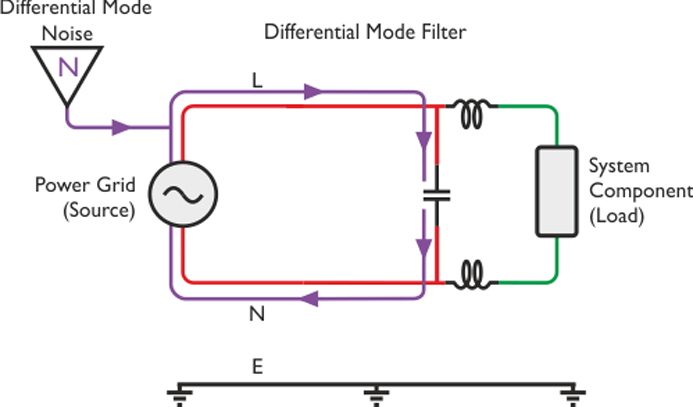 What is Differential Mode Noise