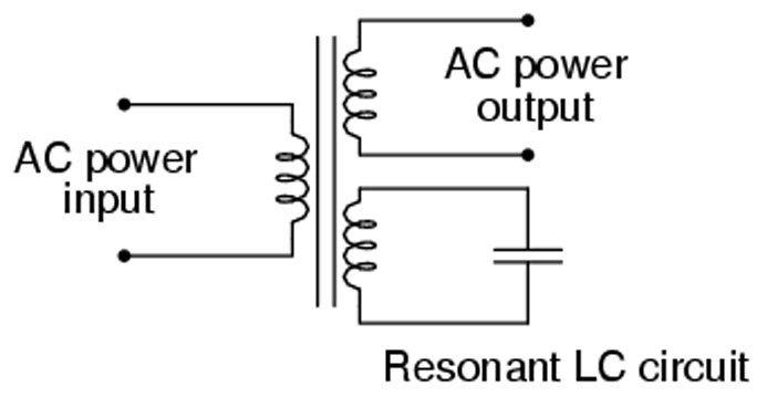 what is a ferroresonant power supply