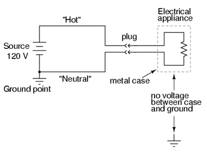 what does safety ground mean sunpower uk rh sunpower uk com Parallel Electrical Circuit Diagram Electrical Circuit Diagram Symbols