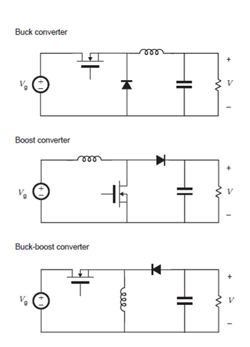 What is a power converter?