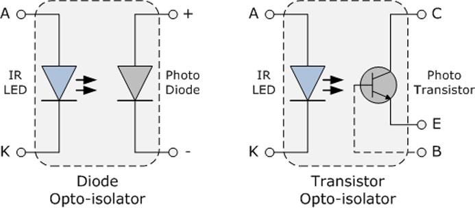 What Is An Optoisolator Sunpower Uk