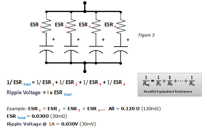 what is equivalent series resistance