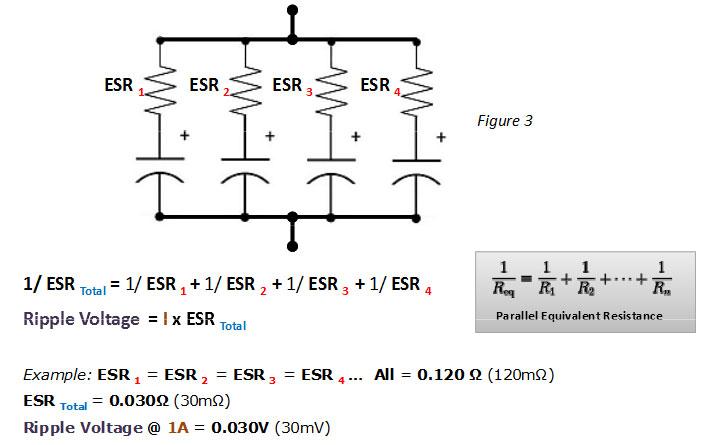 What Is Equivalent Series Resistance Esr Sunpower Uk