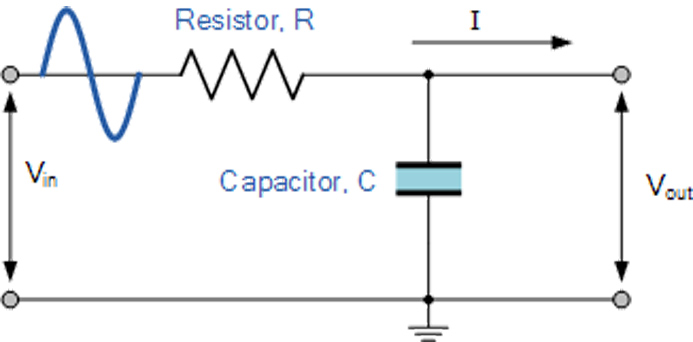 Typical RC low pass filter circuit