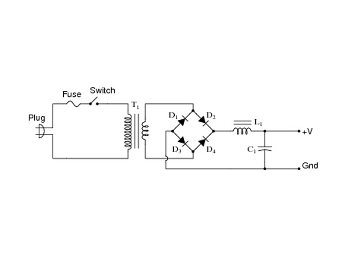 What are secondary circuits