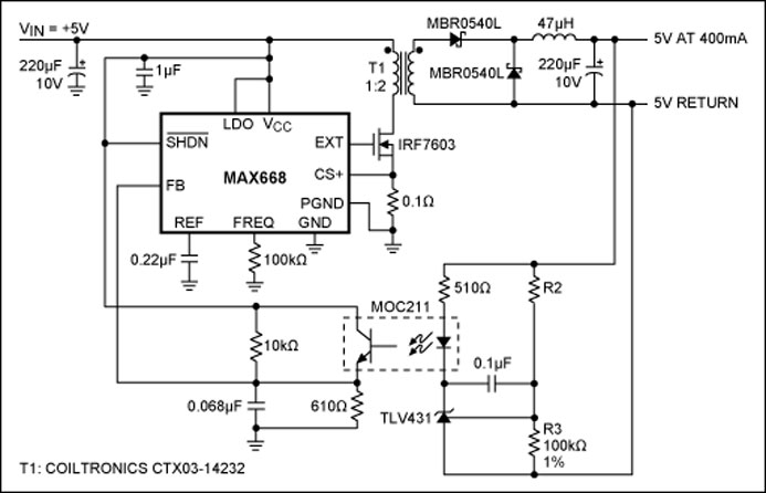 What is power supply isolation
