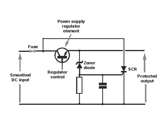 What is over voltage protection