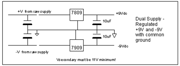 what is voltage balance